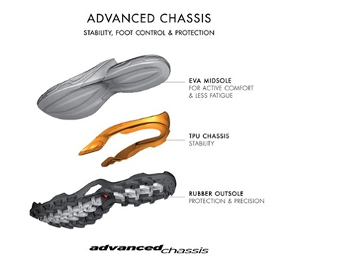 Advanced Chassis